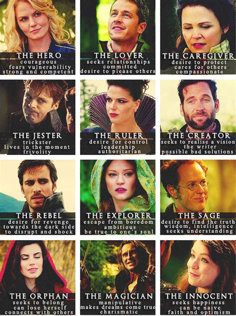 """""""Once Upon a Time"""" characters by archetype 